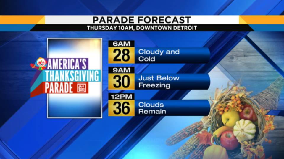 Parade forecast graphic for Nov 21, 2017