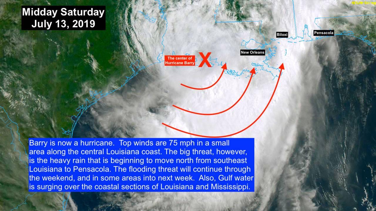 Hurricane Barry graphic