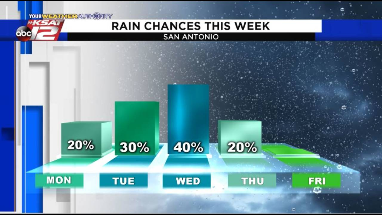 RAIN CHANCES THIS WEEK_1568047002043.JPG.jpg