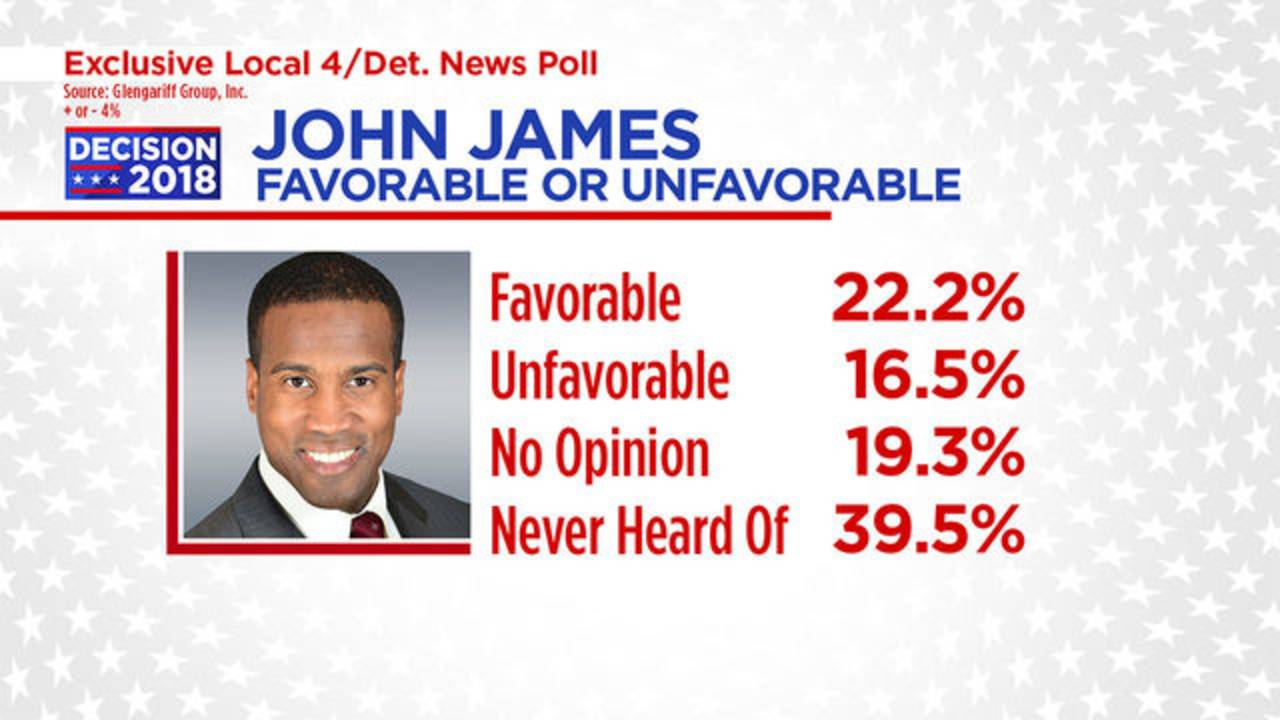 James favorable or unfavorable_1538610314129.jpg.jpg