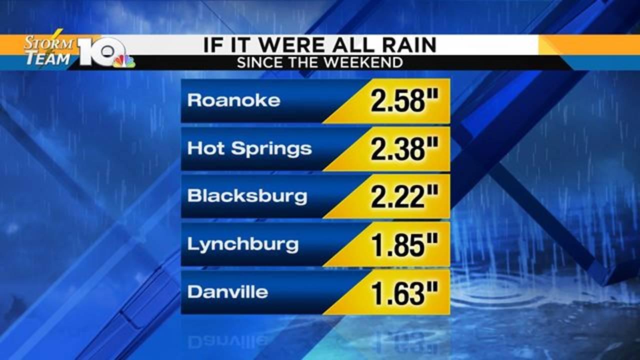Rainfall List_1550778647936.png.jpg
