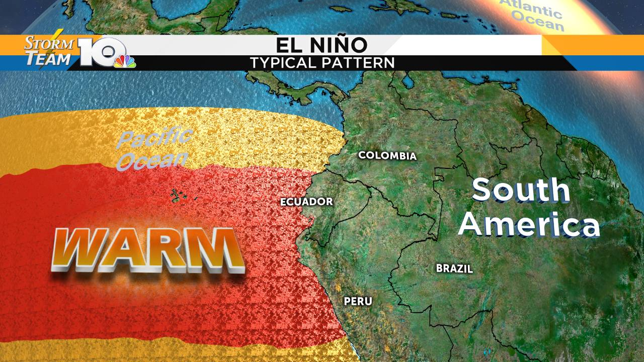 EL NINO_1558623114678.png.jpg