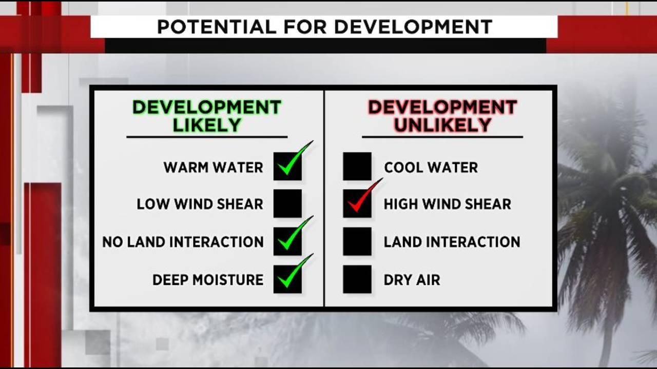 Potential For Development Checklist_1568507111598.JPG.jpg