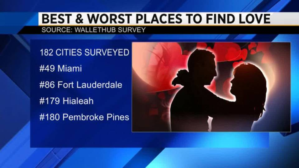 Best & Worst Places to Find Love