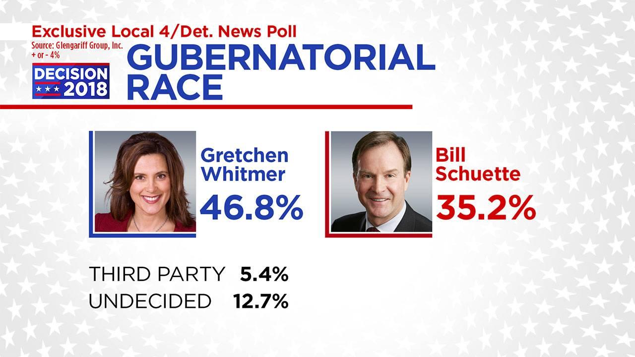 Gubernatorial race_1538610888441.jpg.jpg