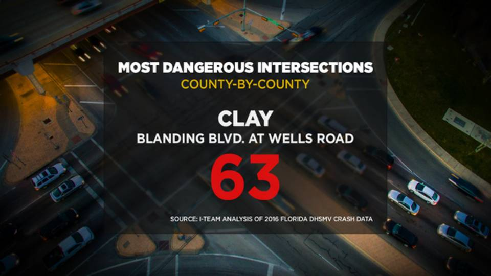 Dangerous Intersection Clay
