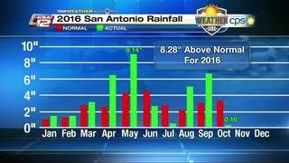 Weather 101: 2016 San Antonio Rainfall