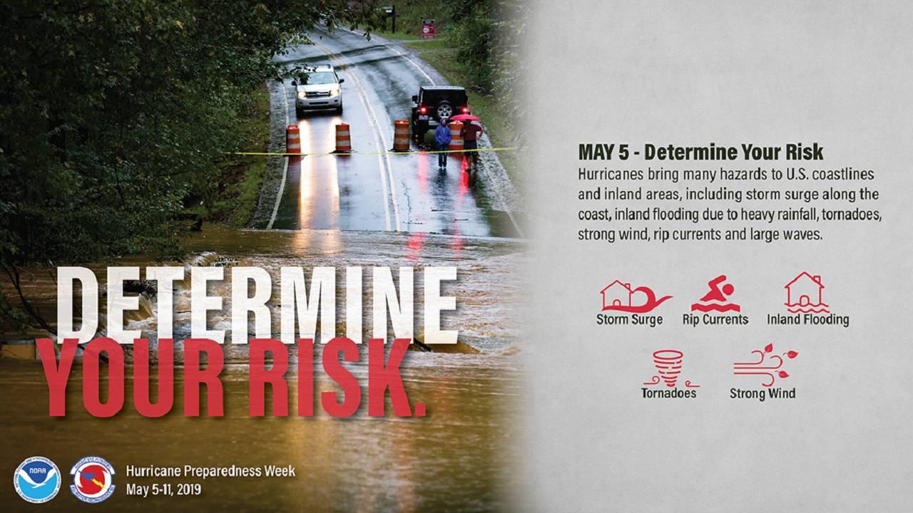 Determine Your Risk_1556662044270.png.jpg