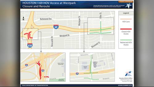 I-69 Southwest Freeway HOV ramps closed at Westpark for major project