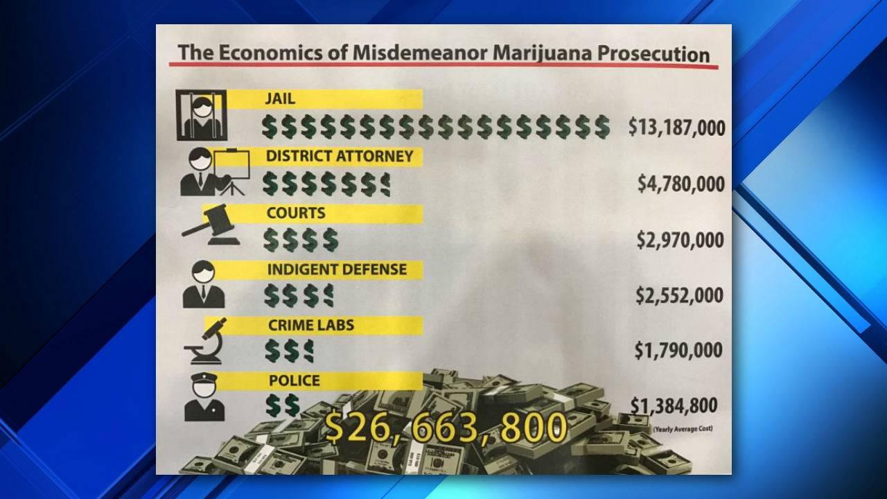 Ogg unveils Misdemeanor Marijuana Diversion Program 2