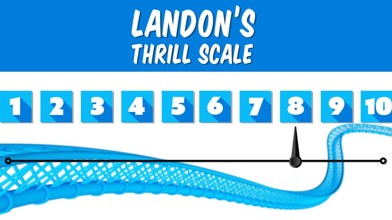 landons thrill scale hagrid_1560536769693.jpg.jpg