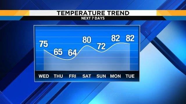 metro detroit weather forecast: tuesday night mostly cloudy,