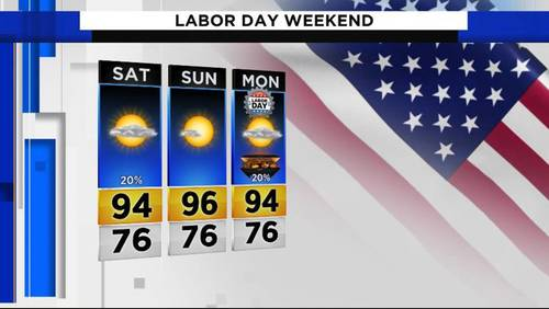 Isolated showers possible during otherwise hot Labor Day weekend