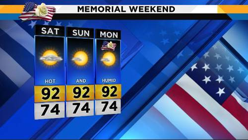 Hot, humid Memorial Day weekend for Houston