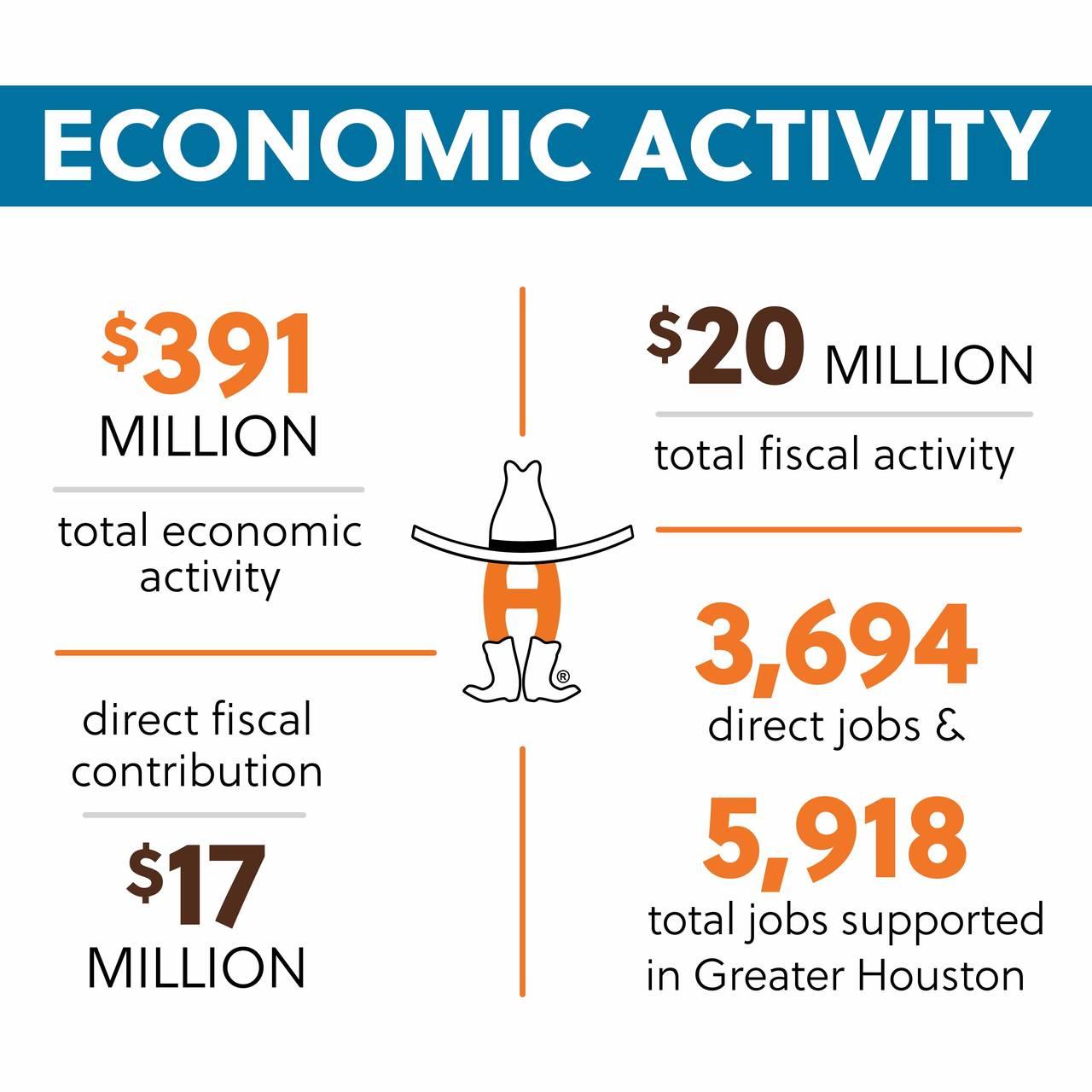 2019_EconomicActivity_1561486509819.jpg