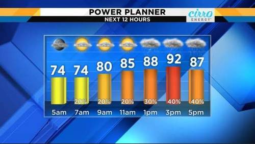 More showers expected Thursday