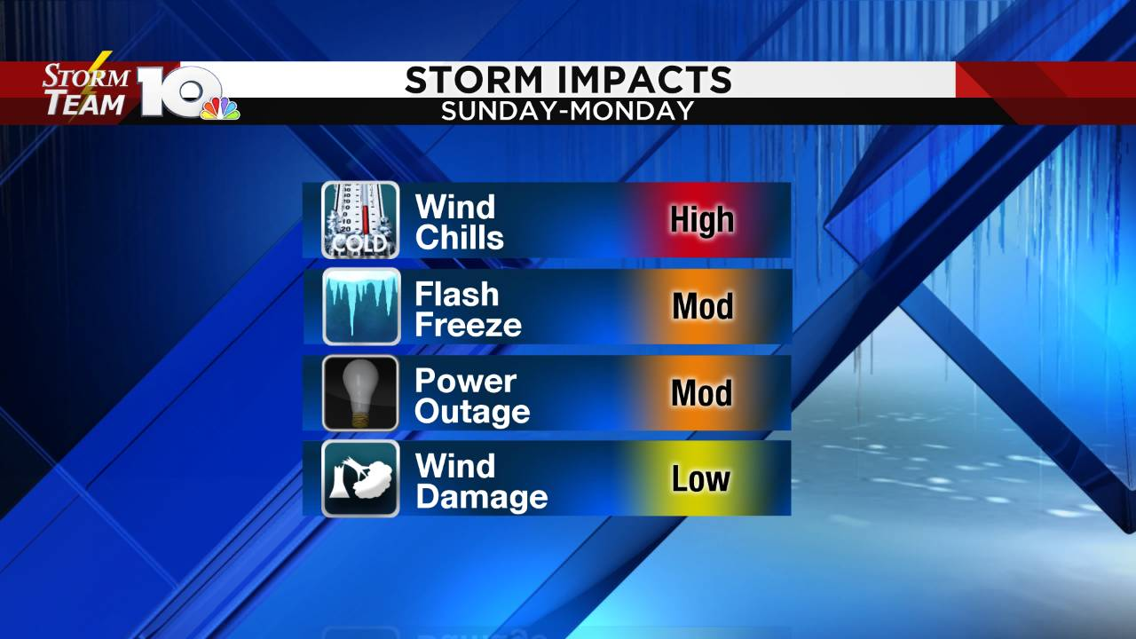 Storm Impacts_1547827403009.png.jpg