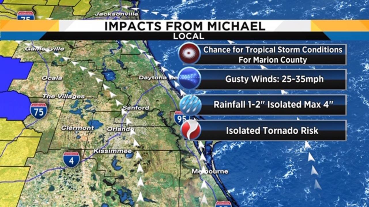 Local impacts from Michael TUE