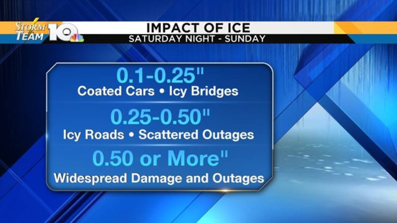 Impact of Ice_1547326852437.png.jpg