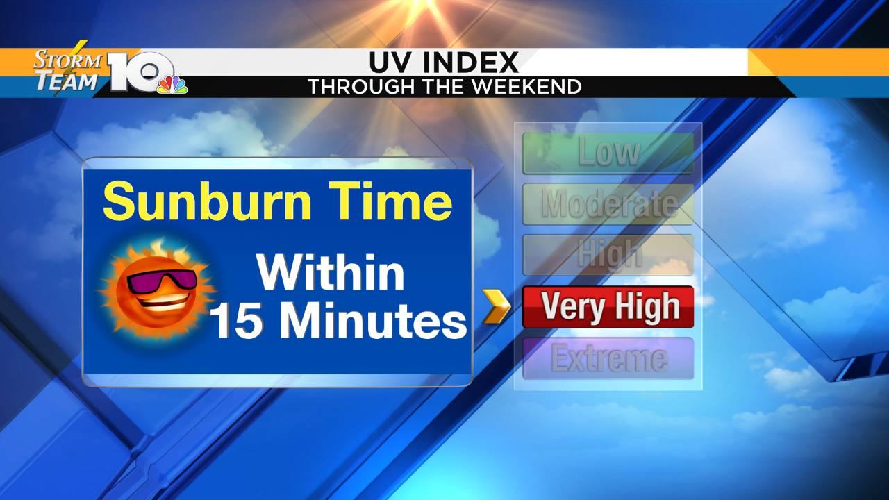 UV Index and Sunburn_1565943041367.png.jpg