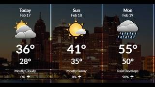 Metro Detroit weather: Scattered snow showers Saturday evening