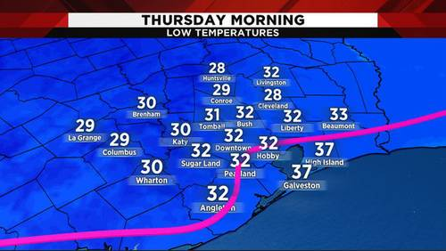 Brr! Houston reaches freezing temperatures for first time this season