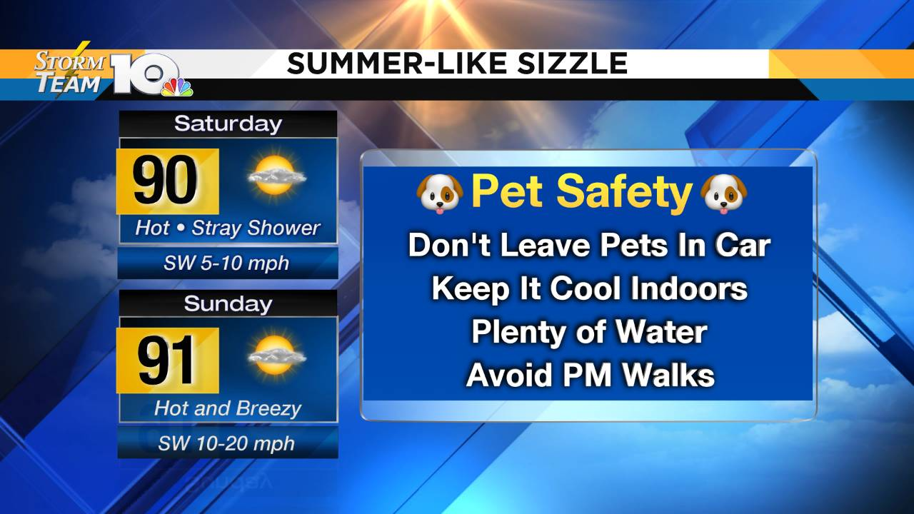 Forecast and Heat Safety Tips_1558032051184.png.jpg