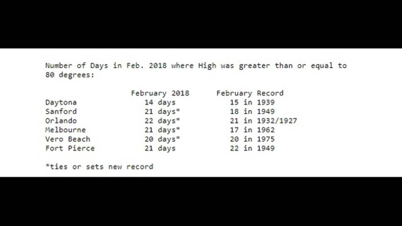 Record temperatures_1519935006633.png.jpg