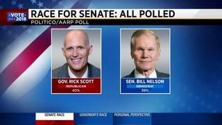 Round Table: Puerto Rican voters recognize Rick Scott, Politico says