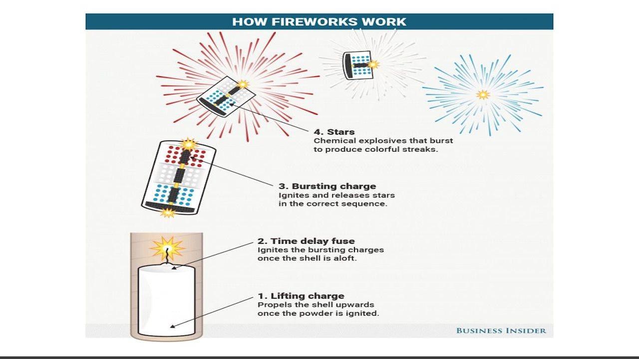 fireworks inforgram_1530520100897.jpg.jpg