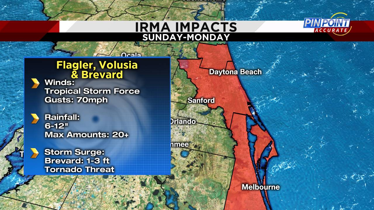 Irma impacts coastal SUN am