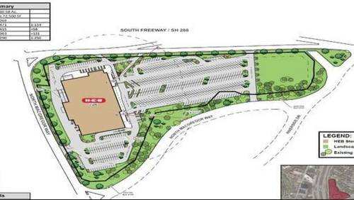 Some concerned, others excited about new H-E-B in Third Ward