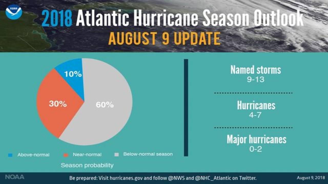 updated hurricane_1533923665127.png.jpg