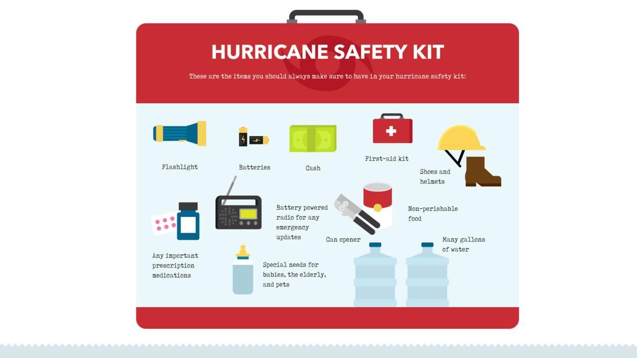 hurricane-harvey-guide-6_1503603875586.png