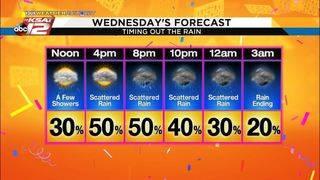 Fiesta Forecast: Showers, storms may wreak havoc Wednesday