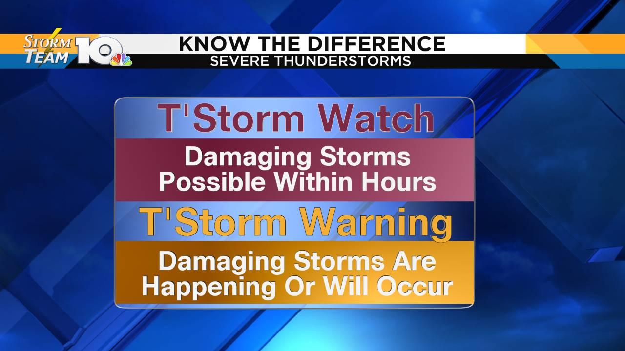 Watch vs Warning - Tstorm_1565717316011.png.jpg