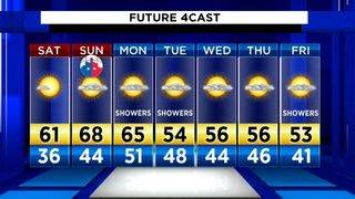Metro Detroit weather forecast: Cool Saturday evening, more clouds…