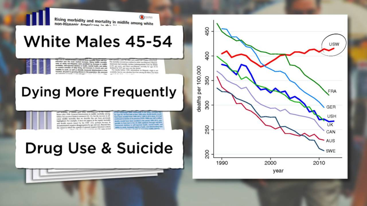 Stats-on-White-Male-Suicide