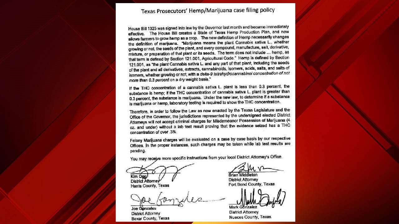Bexar County marijuana ruling on background_1562188481144.JPG.jpg