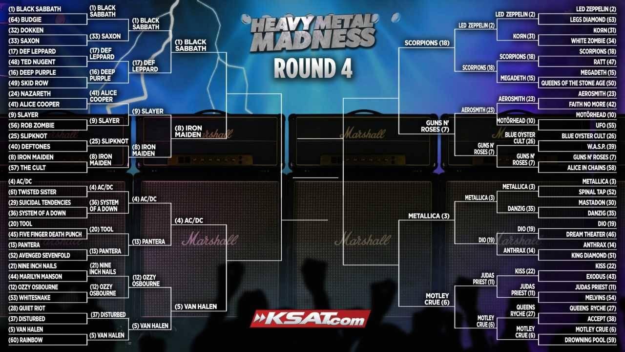 Heavy metal round 4 matchups_1565984832173.jpeg.jpg