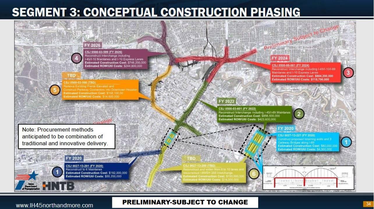 segment 3- Conceptual construction phasing_1560884928252.JPG.jpg
