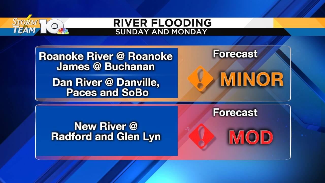 River Flooding - Multiple_1550954290974.png.jpg