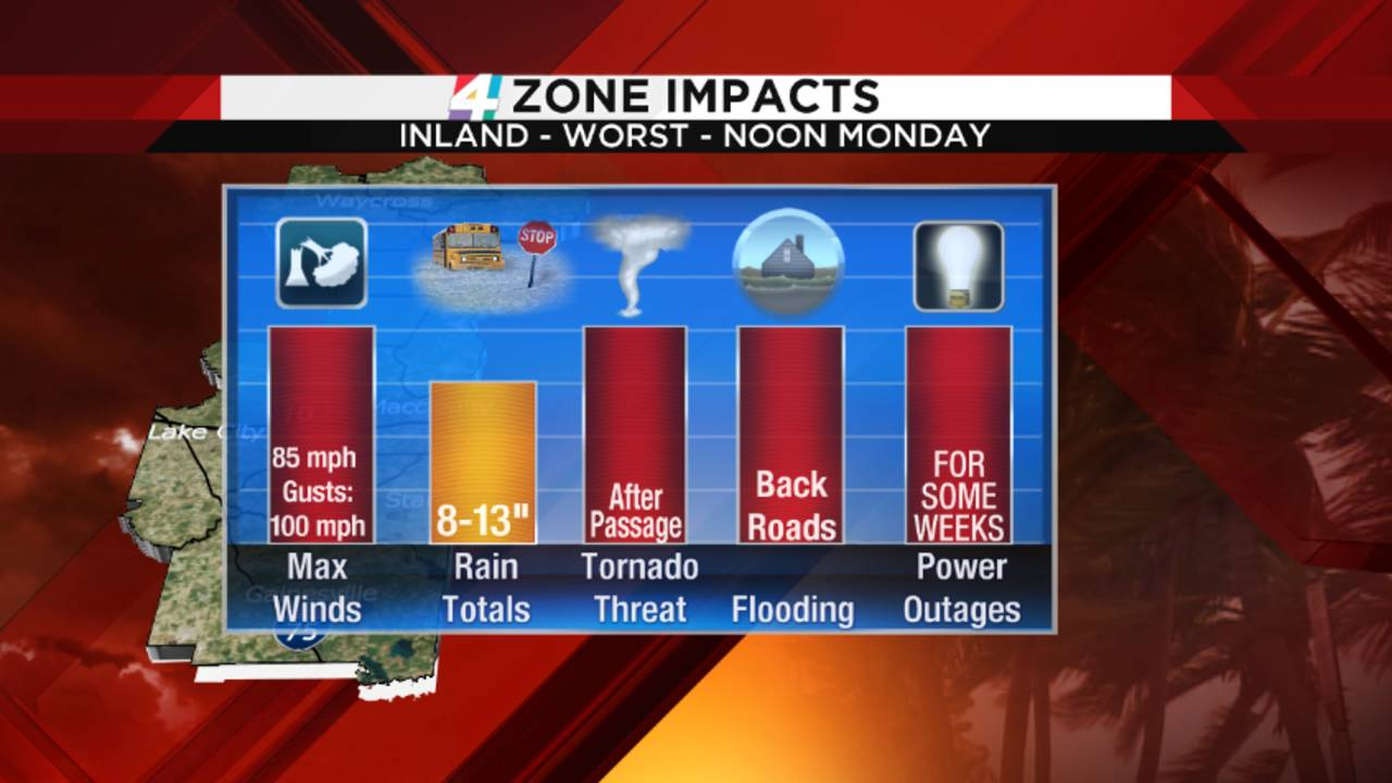 Updated inland impacts