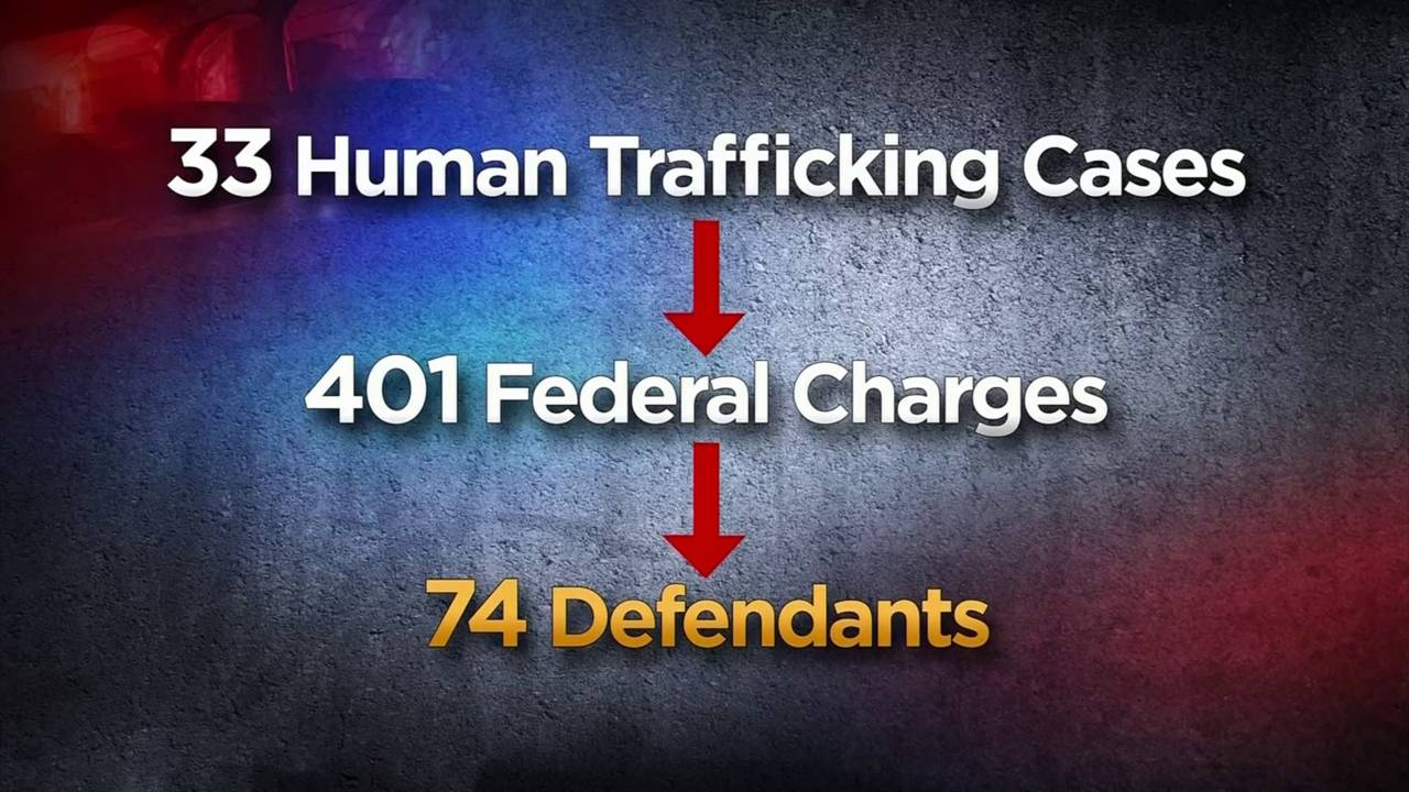 Virginia one of the most aggressive states for prosecuting human trafficking _1538613251768.jpg.jpg