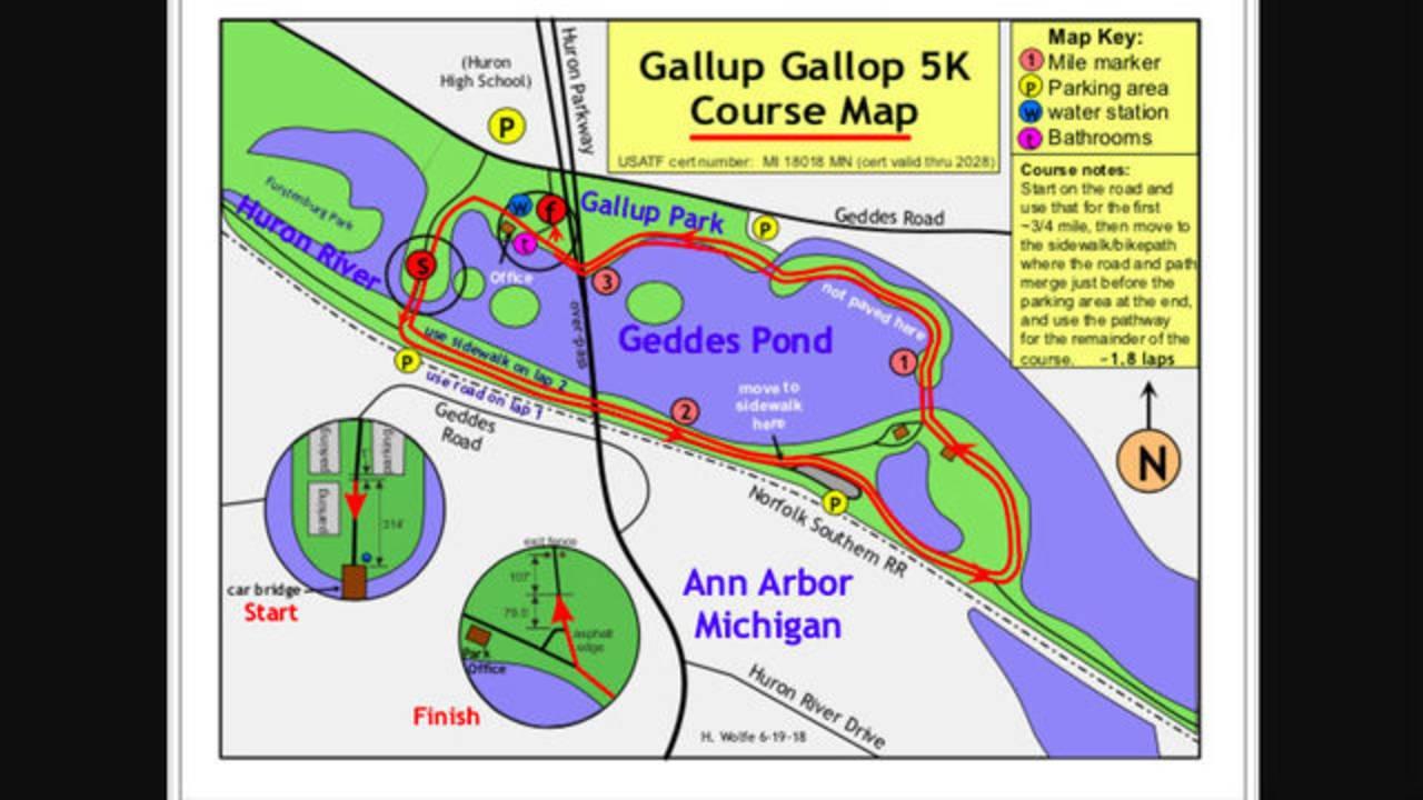GallupGallopCourse.jpg