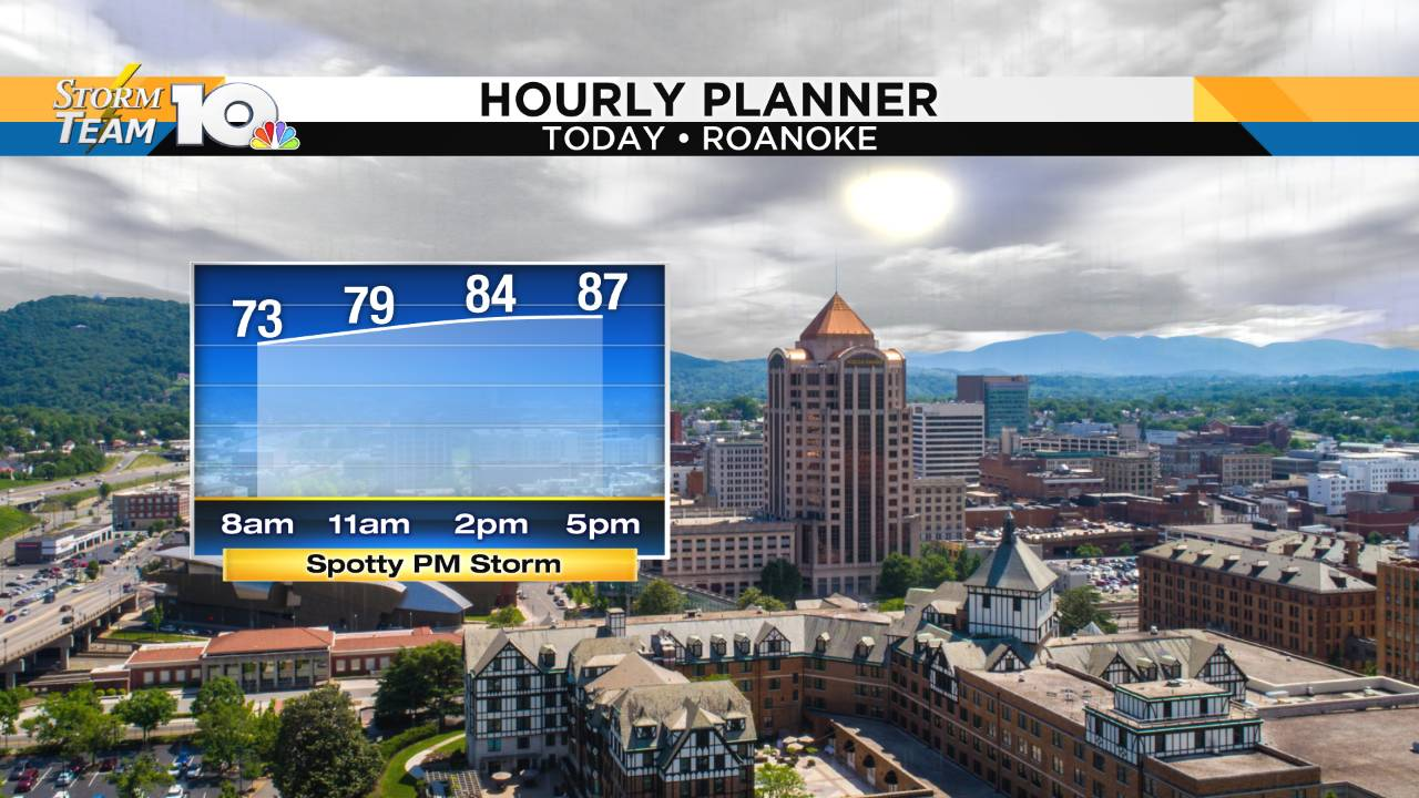 Day Planner Graph Today_1562739778650.png.jpg