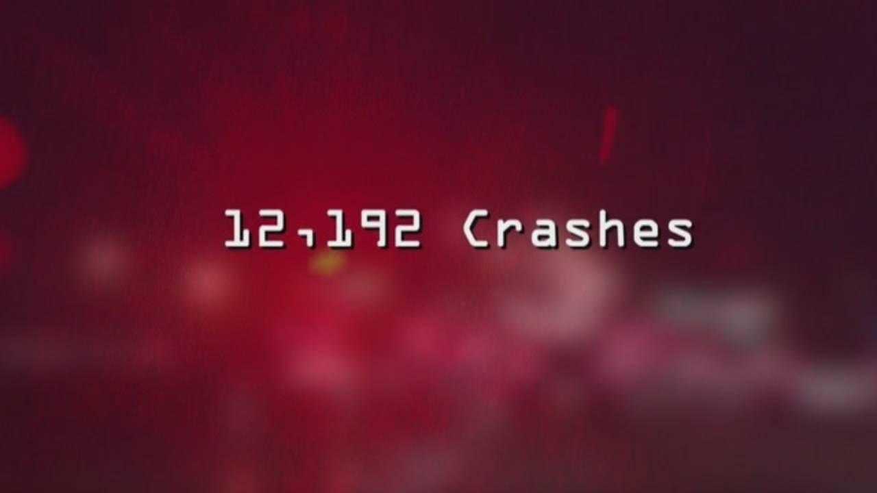 12,192 crashes in express lanes
