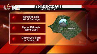 100 mph wind gust destroys barn in Amherst County