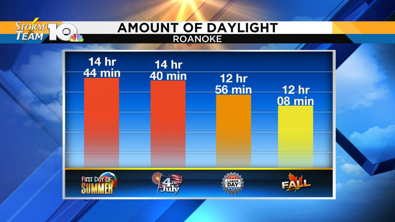 Daylight Hours_1561062340048.png.jpg