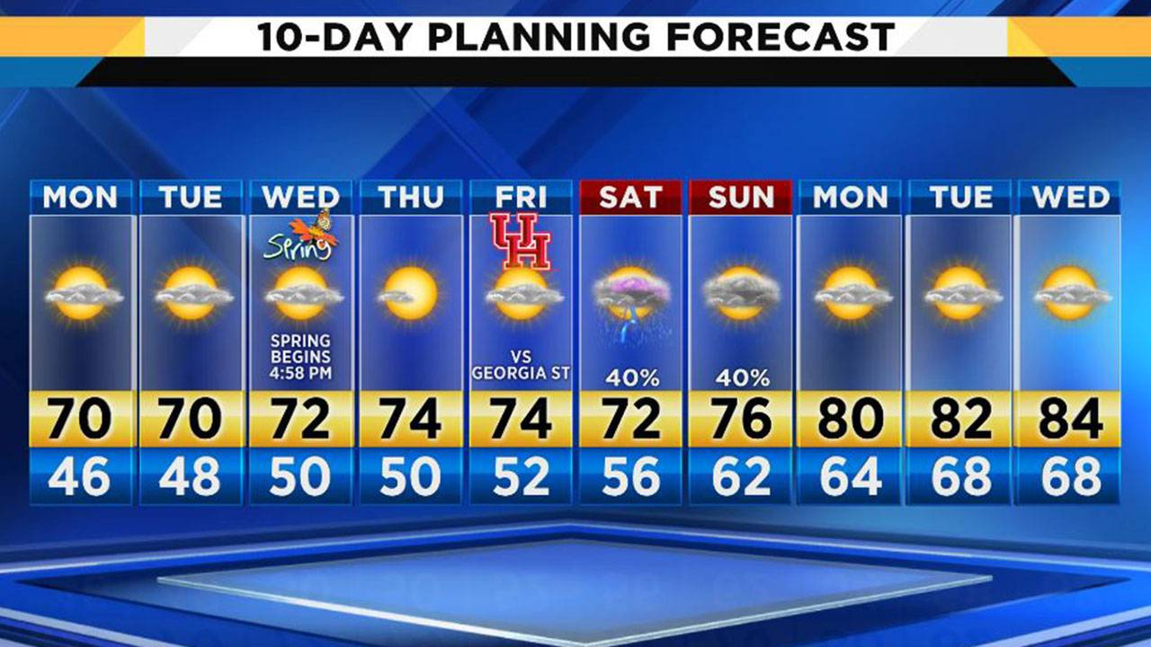 10 day forecast for 3-18-19
